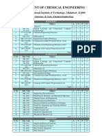 Final_Syllabus_B._Tech_Chemical_Engineering_March_2015