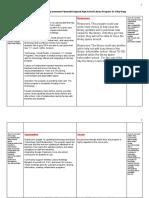 rayanne lepisto swot analysis pdf