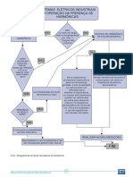 manual correcao fator para PDF