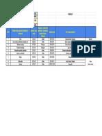2019 metų paramos išlaidų ataskaita