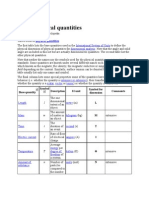 List of Physical Quantities