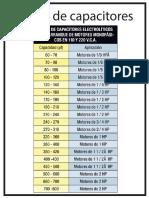 Tabla de capacitores..pdf