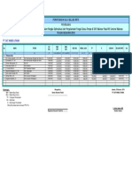 Audit Payroll Danau Tempe