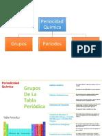 periocidad quimica.docx