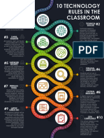 mod2 10 technology rules in the classroom