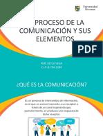 2020_02_03_15_27_10_kvega_El_Proceso_de_la_Comunicacion_y_sus_Elementos