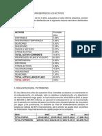 Diagnostico financiero Canlear.docx