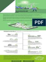 formas de manter um projeto sustentável e acessível