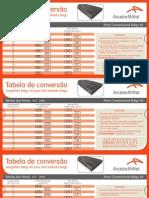 Tabela_conversao Ferro - Tela