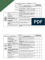 Minas_Gerais_Reordenacao_Curriculo_Basico_Comum_dos_Topicos_de_Geografia_2012_Ensino_Medio_Edicao_2014.doc