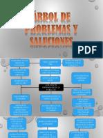 ÁRBOL DE PROBLEMAS Y SALUCIONES