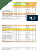 Formato B.1 MATRIZ DE SEGUIMIENTO FISICO FINANCIERO DEL POA 2010