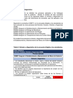 Analisis COBIT - Sintesis y Diagnostico