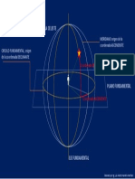 SISTEMA DE COORDENADAS ASTRONOMICAS_GENERALIDADES