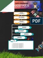 Carta Organisasi.pptx
