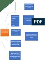 cuadro sinoptico contratos.docx