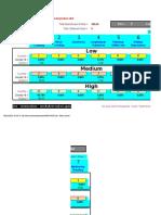 PCI calculation