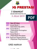 Dialog Prestasi 3S.pptx