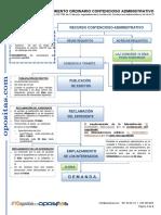 demo-esquema-p7