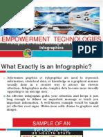 6-empowermenttechnologies-principlesofvisualmessageanddesignusinginfographics-190112054155