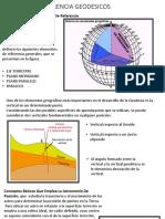 SISTEMAS DE REFERENCIA GEODESICOS