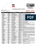 Crankworx Rotorua  Provisional Pump Track Rider List 2020