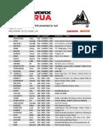 Crankworx Rotorua  Provisional Rotorua DH Rider List 2020