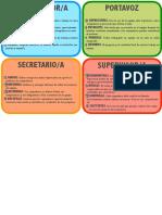 Aprendizaje Cooperativo Tarjetas Roles (3)