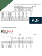 M.Tech_I_Sem_Regular_Jan-2018-Tr_Grades(MLR17)