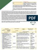 PLANIFICACION sistemas digitales
