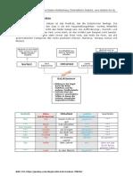 Tafelbild Feldermodell