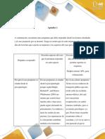 Apéndice 1 psicopatologia y contexto - copia-convertido