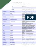 Fórmulas de Excel.pdf