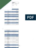 Copia de identiciacion de riesgos y analisis LABO DE PRUEBA