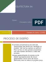 Conceptos sobre Proceso de Diseño