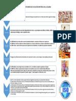 INFOGRAFÍA DE EVOLUCIÓN HISTÓRICA DE LA CALIDAD.docx