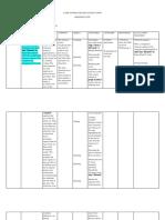 Characterization Resource Unit.docx
