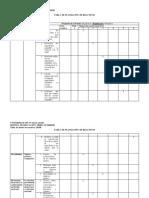 Ejemplo de tabla de planeaci+¦n de reactivos