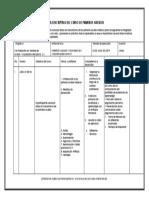 cartas descriptiva de curso 2019 - PA