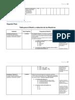 02B Compilación de Lecturas Curso Modelaje de Reactivos_2014