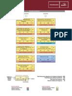 7.Anexo2_SeguridadSaludOcuopacional.pdf