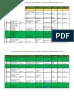 updated provider teachers02172020CPD