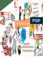 UNIDADI_mapamental_ psicologia escolar