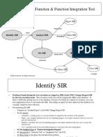 sir process example