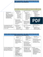 SBM-ASSESSMENT-TOOL-WITH-CONTEXTUALIZED-MOVs-and-artifacts-for-REGION-3-SCHOOLS-3 (1).doc