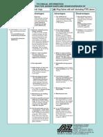 ball vs plug valve.pdf