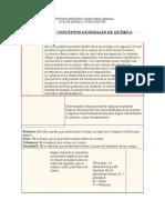 Conceptos generales de quimica Taller II