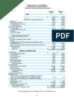2018 Domino's Annual Report