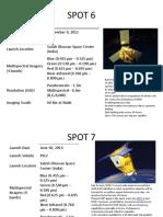 Satellite Imagery types