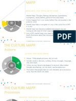 The Culture MAPP